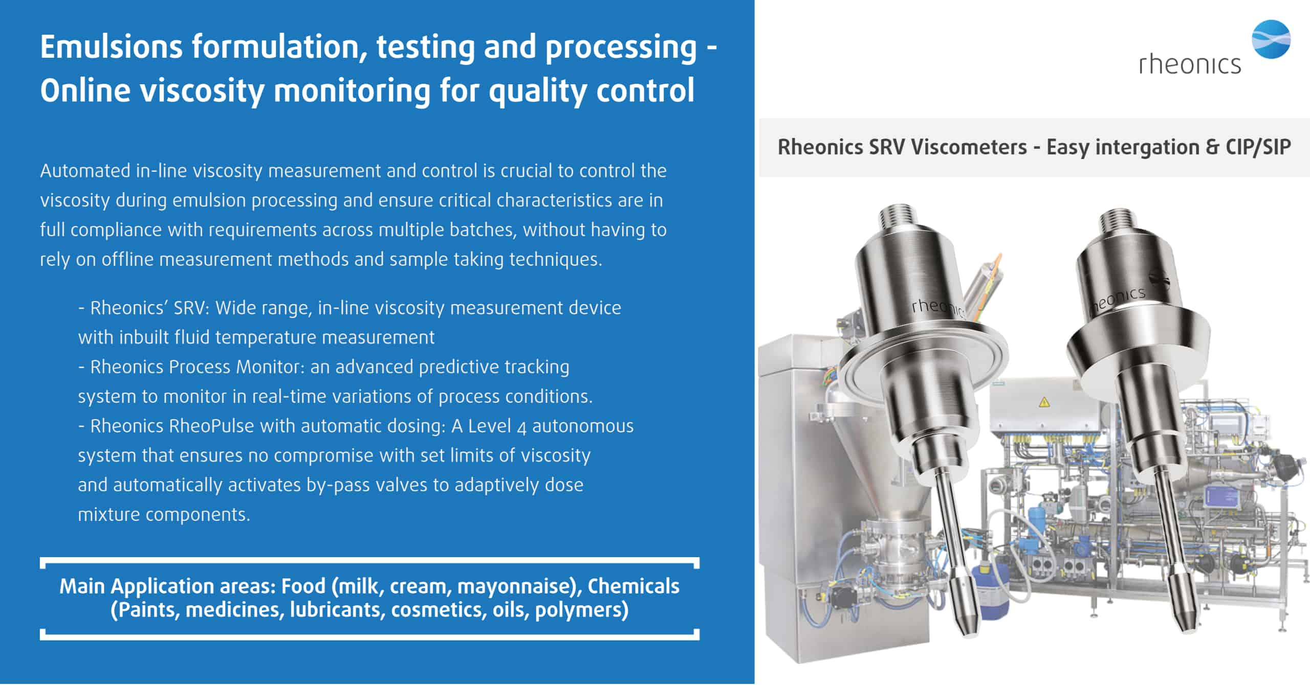 Emulsions - rheonics viscosity solutions for chemical, food industry